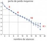 NATESSI CENTRE DE LUXOPUNCTURE  PORNIC