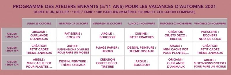 LES ATELIERS D'ANNE-LAURE: ARGILE PORNIC